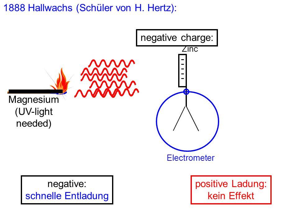 1888 Hallwachs (Schüler von H. Hertz): Magnesium (UV-light needed) Zinc Electrometer negative: schnelle Entladung positive Ladung: kein Effekt -------