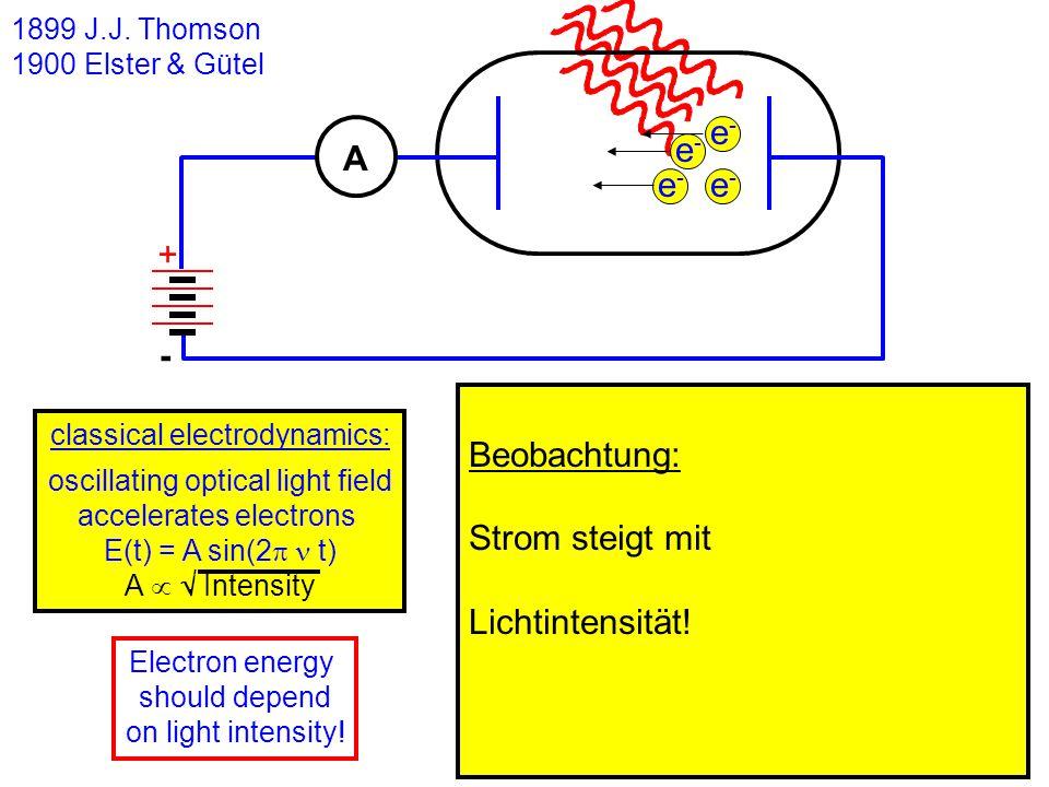 1899 J.J. Thomson 1900 Elster & Gütel e-e- e-e- e-e- e-e- A - + e-e- e-e- e-e- Electron energy should depend on light intensity! classical electrodyna