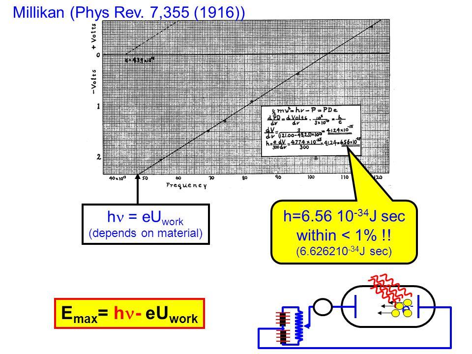 E max = h - eU work Millikan (Phys Rev. 7,355 (1916)) h = eU work (depends on material) h=6.56 10 -34 J sec within < 1% !! (6.626210 -34 J sec) e-e- -
