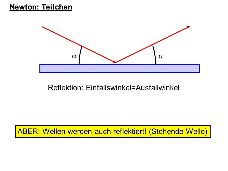 Newton: Teilchen   Reflektion: Einfallswinkel=Ausfallwinkel ABER: Wellen werden auch reflektiert! (Stehende Welle)