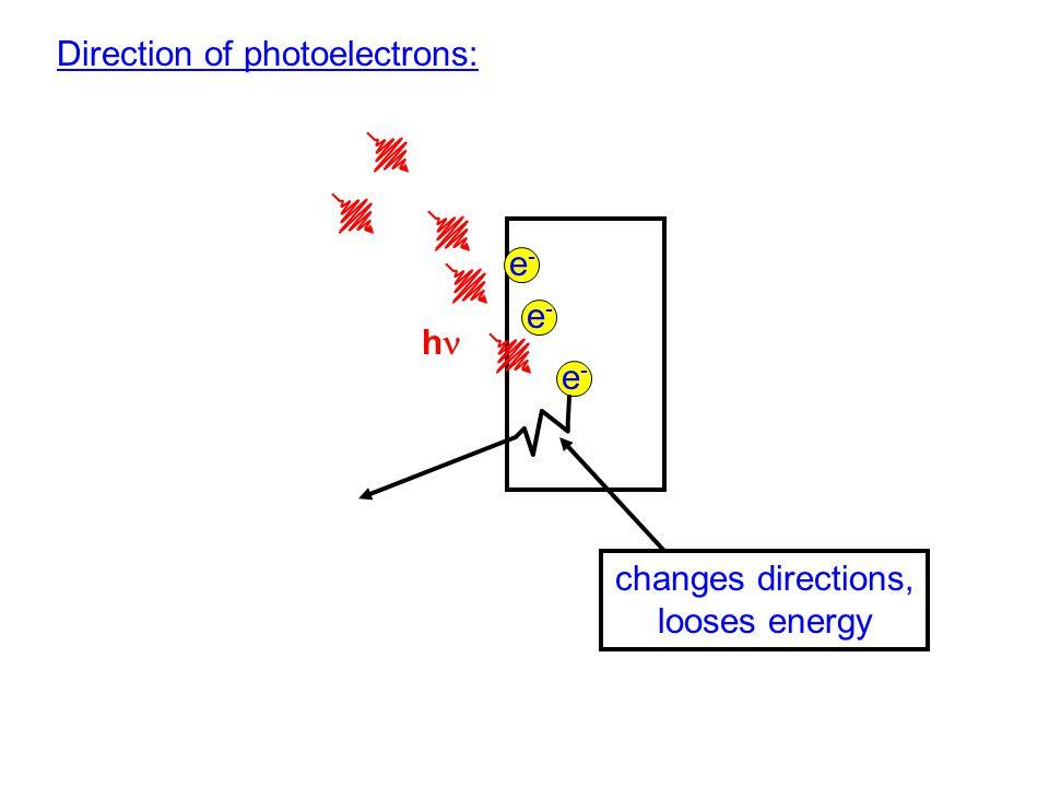 Direction of photoelectrons: e-e- e-e- e-e- h changes directions, looses energy