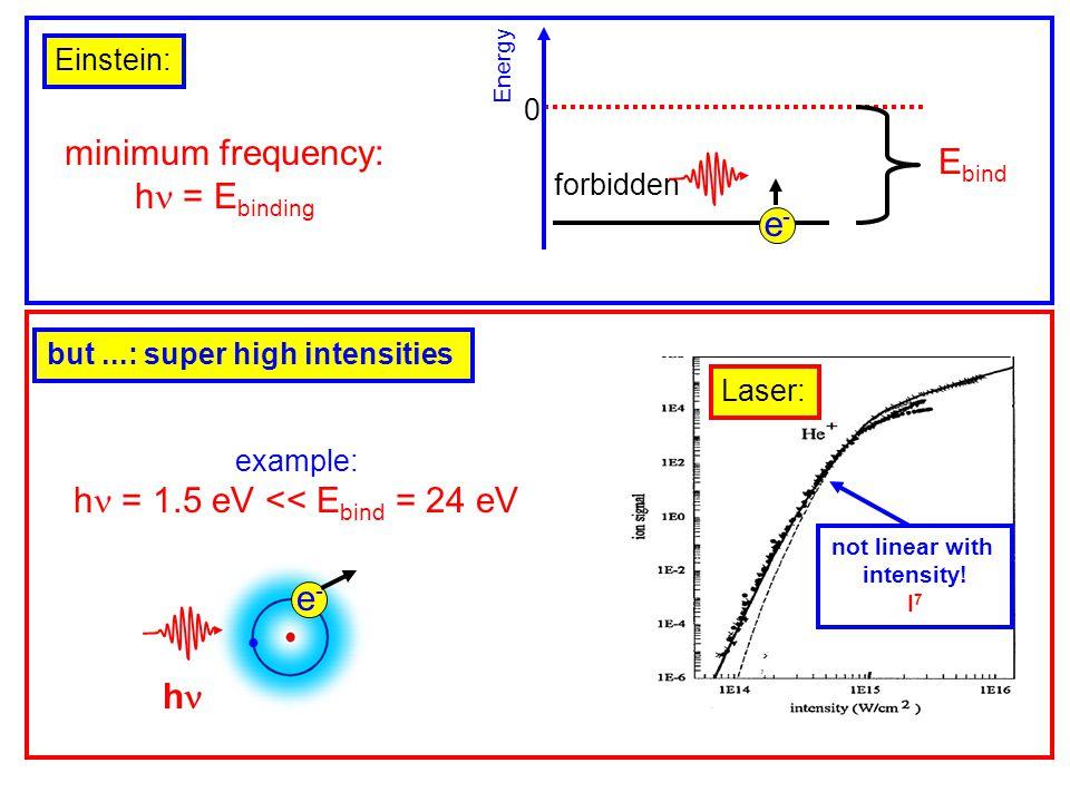 Einstein: forbidden 0 Energy e-e- minimum frequency: h = E binding E bind Laser: but...: super high intensities example: h = 1.5 eV << E bind = 24 eV