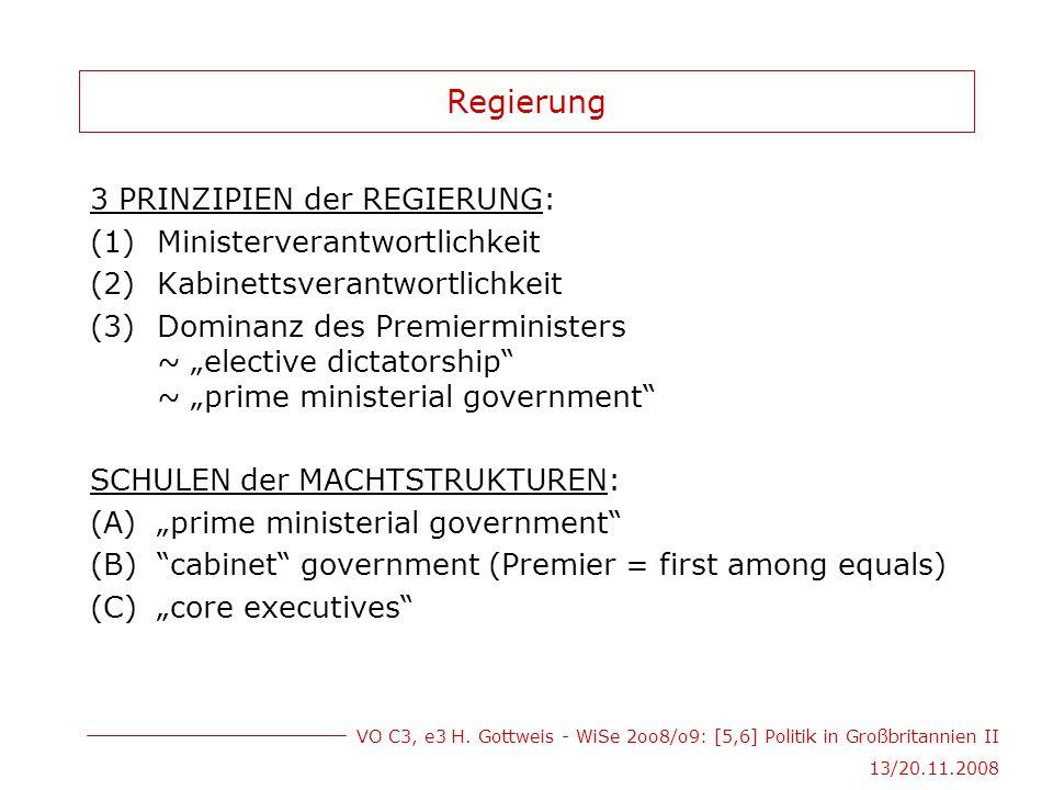 VO C3, e3 H. Gottweis - WiSe 2oo8/o9: [5,6] Politik in Großbritannien II 13/20.11.2008 Regierung 3 PRINZIPIEN der REGIERUNG: (1)Ministerverantwortlich
