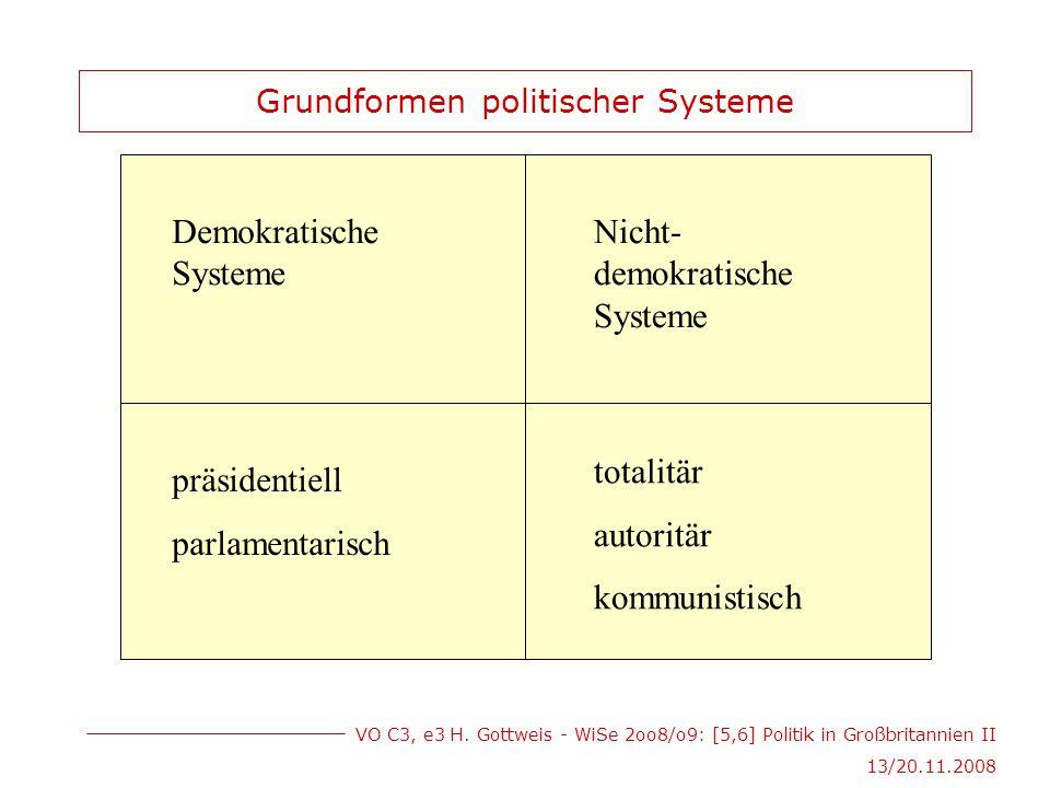 VO C3, e3 H. Gottweis - WiSe 2oo8/o9: [5,6] Politik in Großbritannien II 13/20.11.2008 Demokratische Systeme Nicht- demokratische Systeme präsidentiel