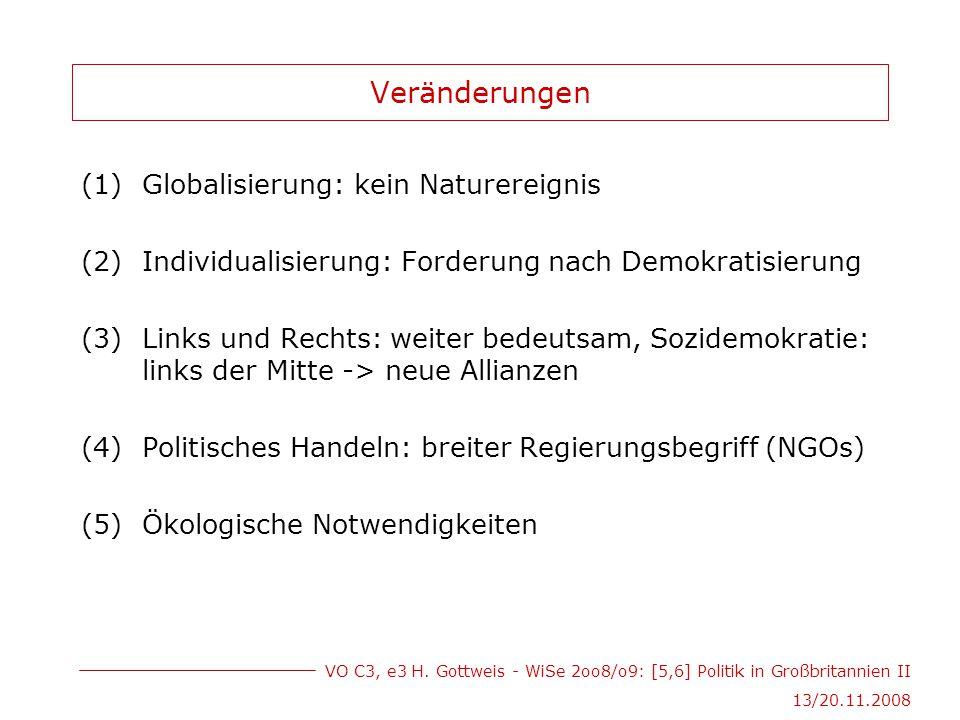 VO C3, e3 H. Gottweis - WiSe 2oo8/o9: [5,6] Politik in Großbritannien II 13/20.11.2008 Veränderungen (1)Globalisierung: kein Naturereignis (2)Individu