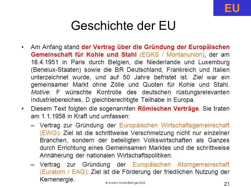 © Anselm Dohle-Beltinger 2002 21 Geschichte der EU Am Anfang stand der Vertrag über die Gründung der Europäischen Gemeinschaft für Kohle und Stahl (EGKS / Montanunion), der am 18.4.1951 in Paris durch Belgien, die Niederlande und Luxemburg (Benelux-Staaten) sowie die BR Deutschland, Frankreich und Italien unterzeichnet wurde, und auf 50 Jahre befristet ist.