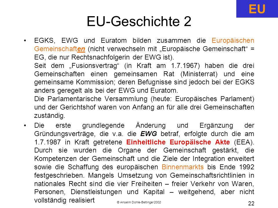 """© Anselm Dohle-Beltinger 2002 22 EU-Geschichte 2 EGKS, EWG und Euratom bilden zusammen die Europäischen Gemeinschaften (nicht verwechseln mit """"Europäische Gemeinschaft = EG, die nur Rechtsnachfolgerin der EWG ist)."""