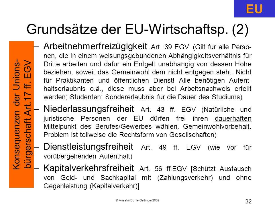 © Anselm Dohle-Beltinger 2002 32 Grundsätze der EU-Wirtschaftsp.