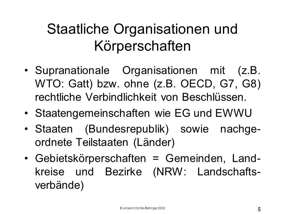 © Anselm Dohle-Beltinger 2002 5 Staatliche Organisationen und Körperschaften Supranationale Organisationen mit (z.B.