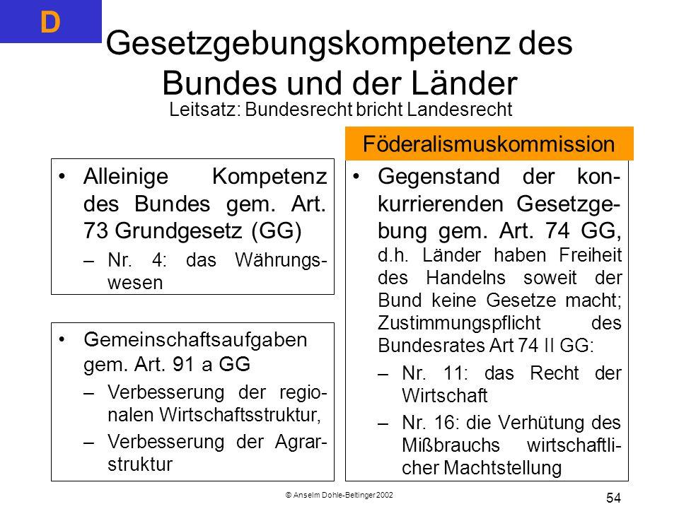 © Anselm Dohle-Beltinger 2002 54 Gesetzgebungskompetenz des Bundes und der Länder Alleinige Kompetenz des Bundes gem.