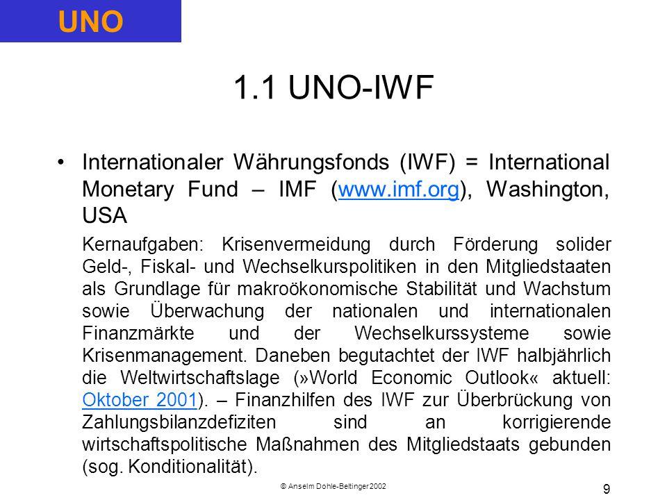 © Anselm Dohle-Beltinger 2002 30 EU Wirtschaftspolitik Gesetzliche Grundlage Art 4 EGV (Vertrag zur Gründung der Europäischen Gemeinschaft) verlangt nach (1)...