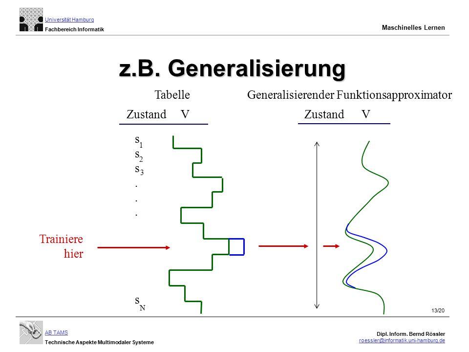 AB TAMS Technische Aspekte Multimodaler Systeme Dipl.