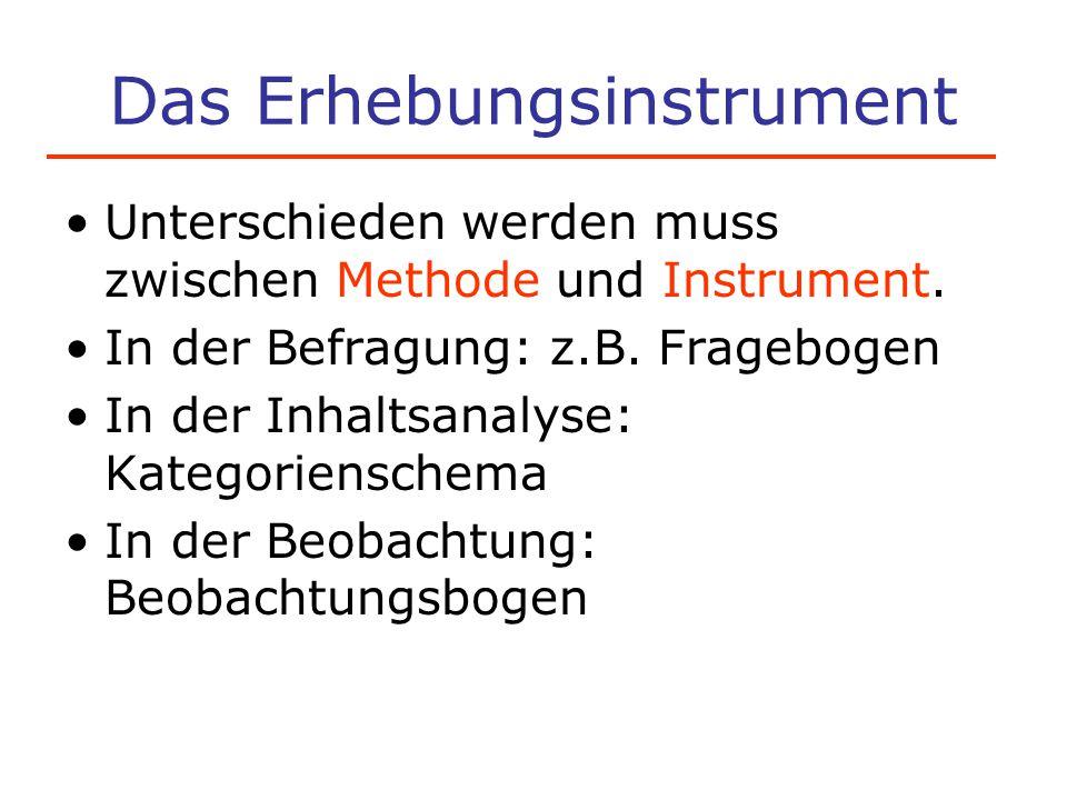 Das Erhebungsinstrument Unterschieden werden muss zwischen Methode und Instrument. In der Befragung: z.B. Fragebogen In der Inhaltsanalyse: Kategorien