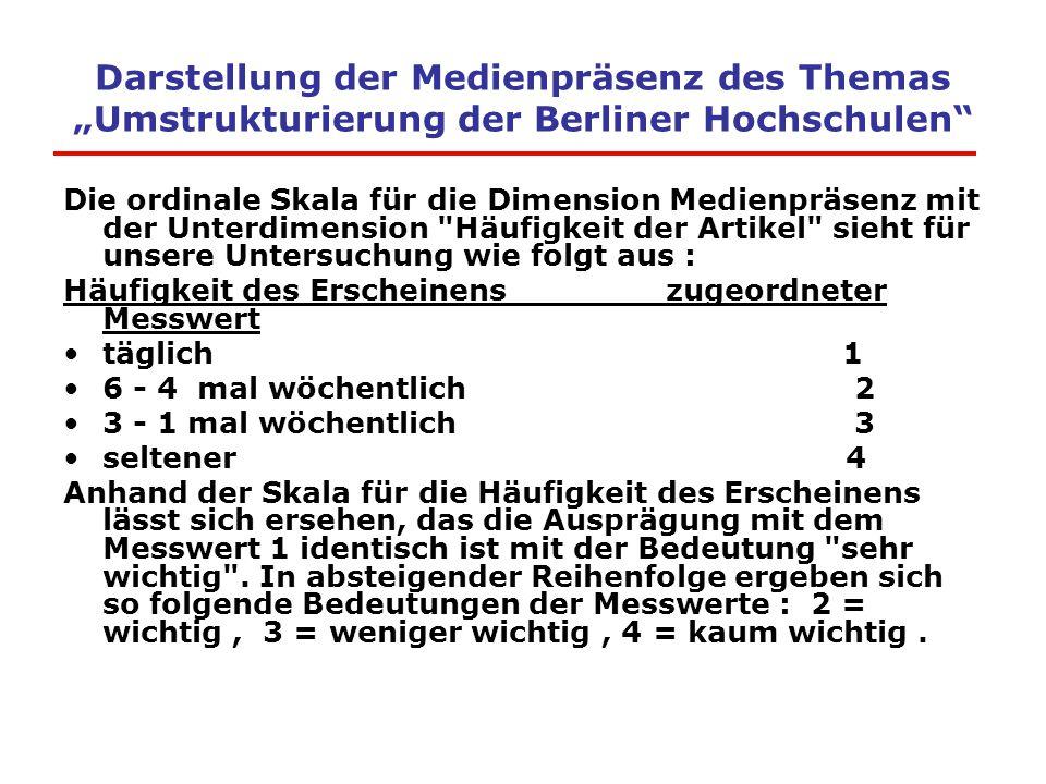 """Darstellung der Medienpräsenz des Themas """"Umstrukturierung der Berliner Hochschulen"""" Die ordinale Skala für die Dimension Medienpräsenz mit der Unterd"""