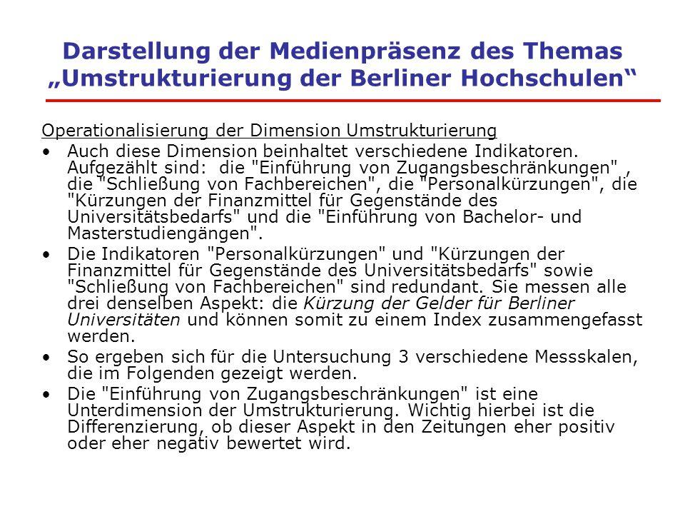 """Darstellung der Medienpräsenz des Themas """"Umstrukturierung der Berliner Hochschulen"""" Operationalisierung der Dimension Umstrukturierung Auch diese Dim"""