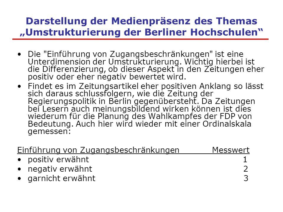 """Darstellung der Medienpräsenz des Themas """"Umstrukturierung der Berliner Hochschulen"""" Die"""