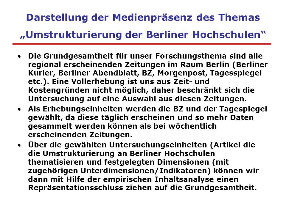 """Darstellung der Medienpräsenz des Themas """"Umstrukturierung der Berliner Hochschulen"""" Die Grundgesamtheit für unser Forschungsthema sind alle regional"""