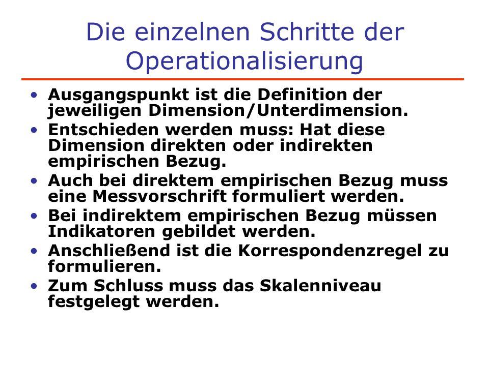 Die einzelnen Schritte der Operationalisierung Ausgangspunkt ist die Definition der jeweiligen Dimension/Unterdimension. Entschieden werden muss: Hat