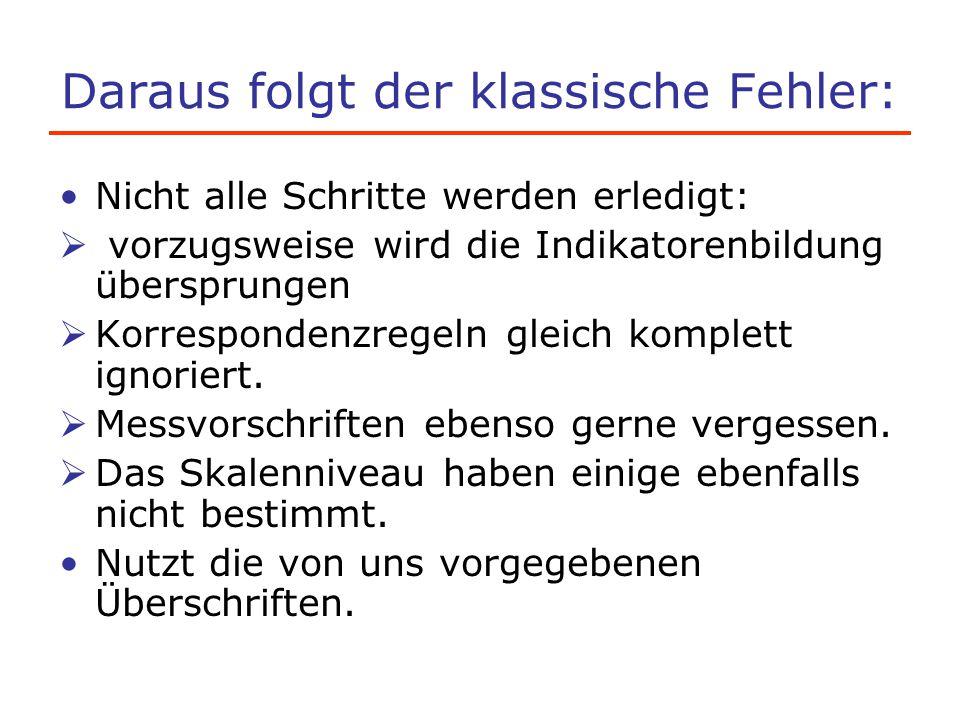"""Darstellung der Medienpräsenz des Themas """"Umstrukturierung der Berliner Hochschulen Die Einführung von Zugangsbeschränkungen ist eine Unterdimension der Umstrukturierung."""