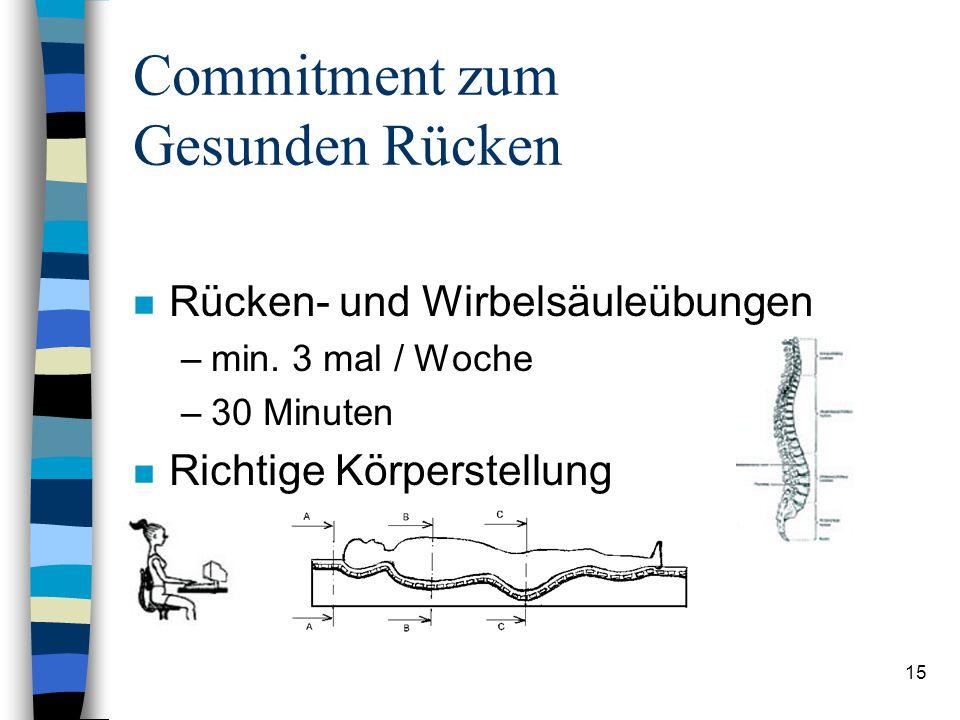 14 Standby Verbrauch II n Öko-Kick (www.oeko-kick.de) –Sehr hoher Stromverbrauch von Standby Geräten –Empfehlung => Mehrfachsteckdose für Geräte, die
