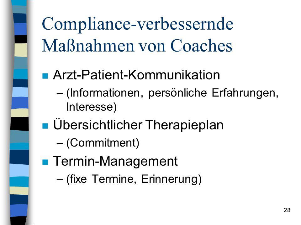 27 Compliance-verbessernde Maßnahmen II n Termin-Management –fixe Termine –Erinnerung n (Depot-Medikation, Ermutigung durch Angehörige)