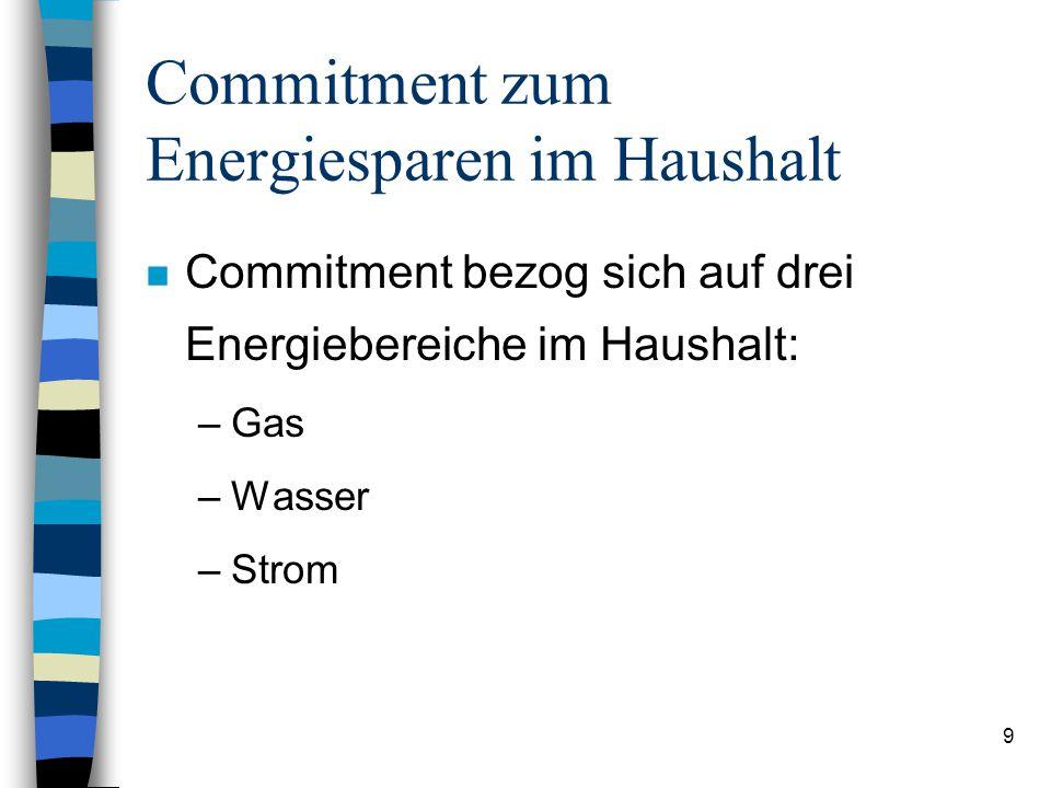 9 Commitment zum Energiesparen im Haushalt n Commitment bezog sich auf drei Energiebereiche im Haushalt: –Gas –Wasser –Strom
