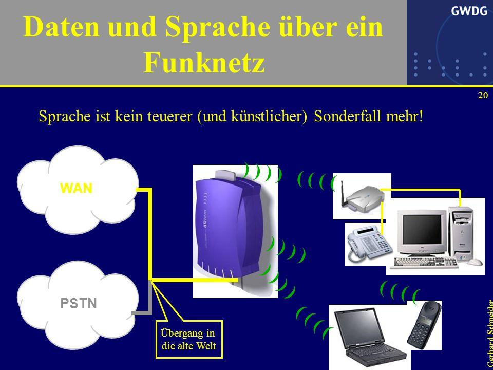 """19 Gerhard Schneider Datenübertragung per Funk ganz allgemein Digitalisierte Sprache ist """"Daten ."""