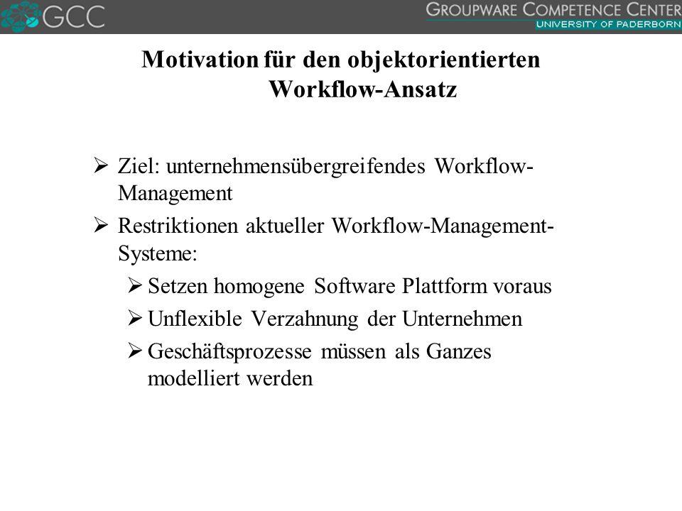 Motivation für den objektorientierten Workflow-Ansatz  Ziel: unternehmensübergreifendes Workflow- Management  Restriktionen aktueller Workflow-Management- Systeme:  Setzen homogene Software Plattform voraus  Unflexible Verzahnung der Unternehmen  Geschäftsprozesse müssen als Ganzes modelliert werden