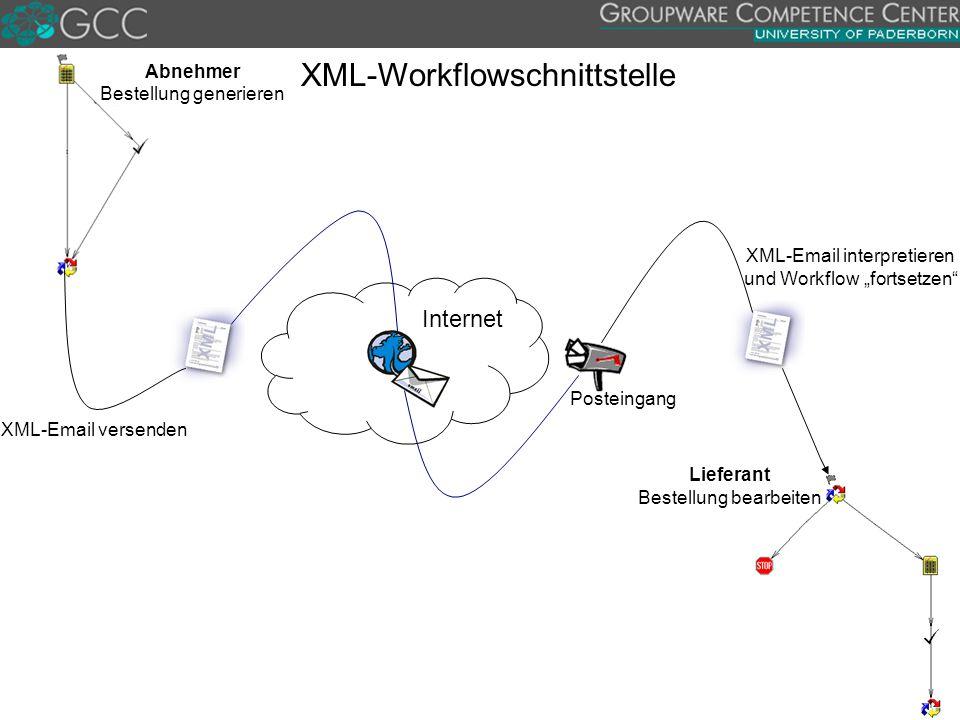 """XML-Workflowschnittstelle Abnehmer Bestellung generieren XML-Email versenden XML-Email interpretieren und Workflow """"fortsetzen Internet Posteingang Lieferant Bestellung bearbeiten"""