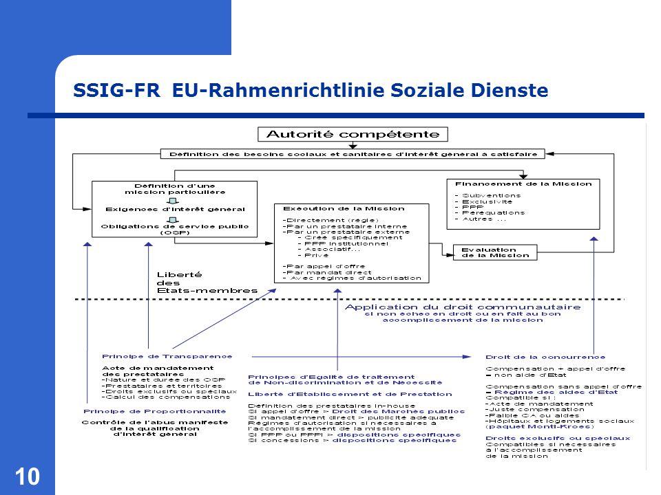 10 SSIG-FR EU-Rahmenrichtlinie Soziale Dienste