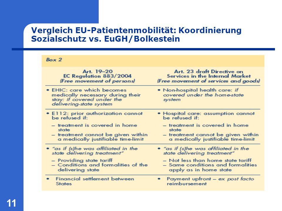 11 Vergleich EU-Patientenmobilität: Koordinierung Sozialschutz vs. EuGH/Bolkestein