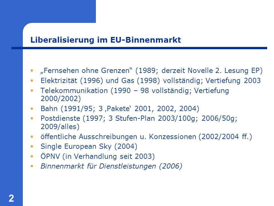 """2 Liberalisierung im EU-Binnenmarkt  """"Fernsehen ohne Grenzen"""" (1989; derzeit Novelle 2. Lesung EP)  Elektrizität (1996) und Gas (1998) vollständig;"""
