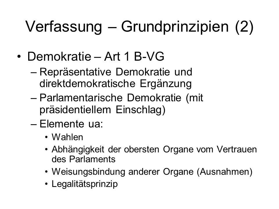 Verfassung – Grundprinzipien (2) Demokratie – Art 1 B-VG –Repräsentative Demokratie und direktdemokratische Ergänzung –Parlamentarische Demokratie (mi