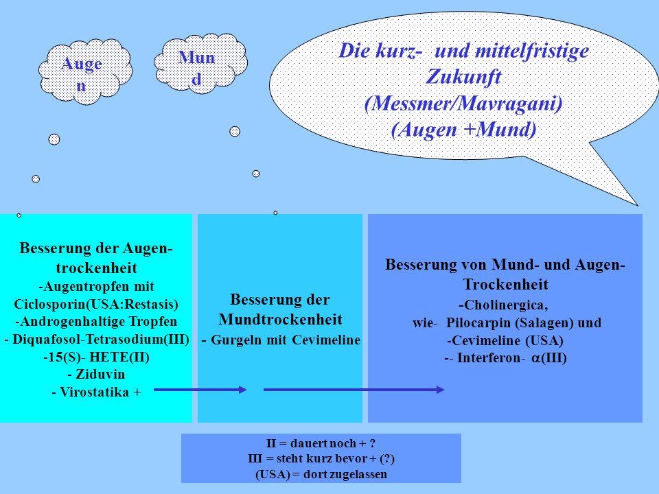 Die kurz- und mittelfristige Zukunft (Messmer/Mavragani) (Augen +Mund) Besserung von Mund- und Augen- Trockenheit - Cholinergica, wie- Pilocarpin (Sal