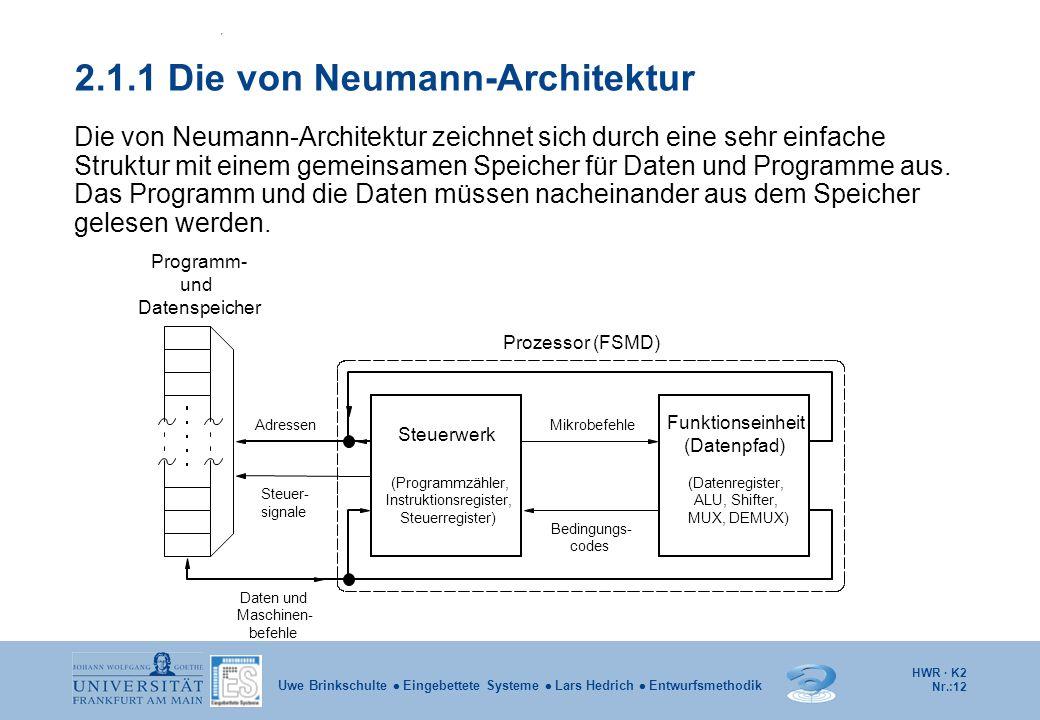 HWR · K2 Nr.:12 Uwe Brinkschulte  Eingebettete Systeme  Lars Hedrich  Entwurfsmethodik 2.1.1 Die von Neumann-Architektur Die von Neumann-Architektu