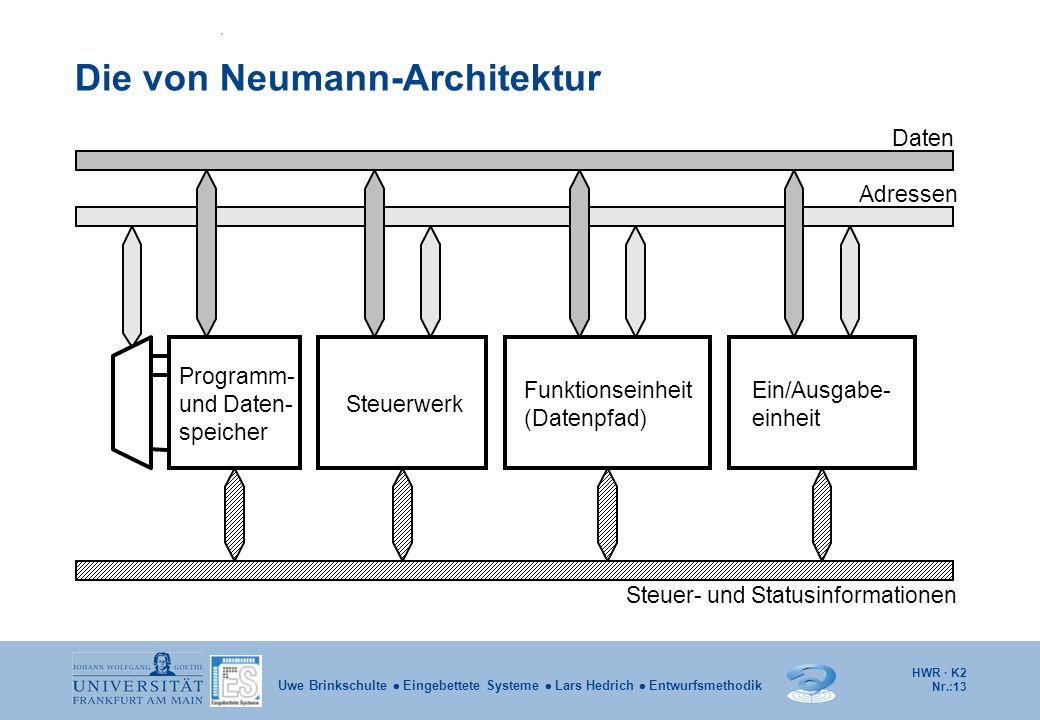 HWR · K2 Nr.:13 Uwe Brinkschulte  Eingebettete Systeme  Lars Hedrich  Entwurfsmethodik Die von Neumann-Architektur Daten Adressen Steuer- und Statu