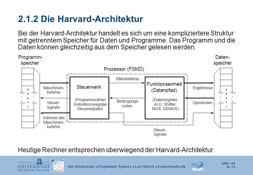HWR · K2 Nr.:14 Uwe Brinkschulte  Eingebettete Systeme  Lars Hedrich  Entwurfsmethodik 2.1.2 Die Harvard-Architektur Bei der Harvard-Architektur ha