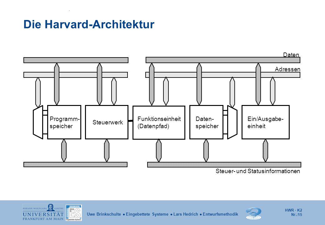 HWR · K2 Nr.:15 Uwe Brinkschulte  Eingebettete Systeme  Lars Hedrich  Entwurfsmethodik Die Harvard-Architektur Adressen Steuer- und Statusinformati
