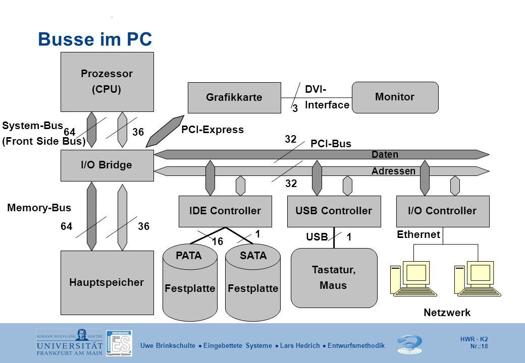 HWR · K2 Nr.:18 Uwe Brinkschulte  Eingebettete Systeme  Lars Hedrich  Entwurfsmethodik Festplatte Busse im PC Prozessor (CPU) Hauptspeicher IDE Con
