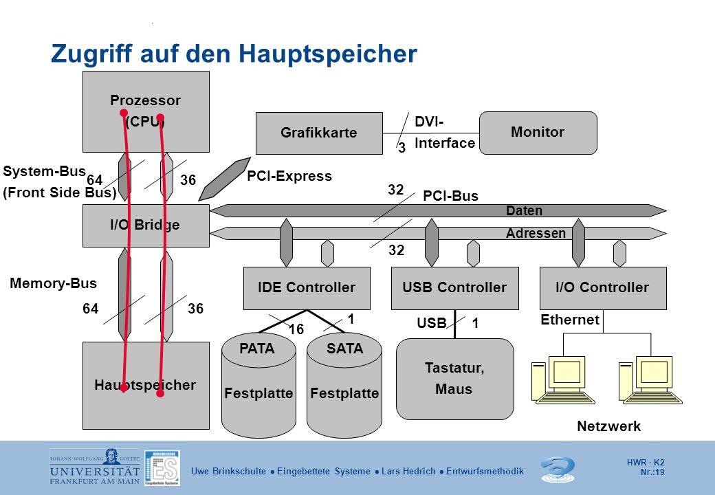 HWR · K2 Nr.:19 Uwe Brinkschulte  Eingebettete Systeme  Lars Hedrich  Entwurfsmethodik Festplatte Zugriff auf den Hauptspeicher Prozessor (CPU) Hau