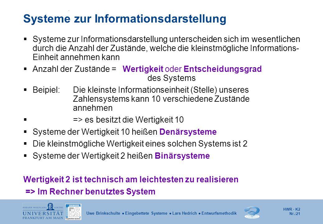 HWR · K2 Nr.:21 Uwe Brinkschulte  Eingebettete Systeme  Lars Hedrich  Entwurfsmethodik Systeme zur Informationsdarstellung  Systeme zur Informatio