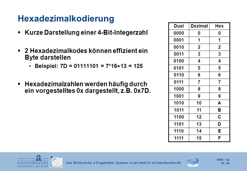 HWR · K2 Nr.:28 Uwe Brinkschulte  Eingebettete Systeme  Lars Hedrich  Entwurfsmethodik Hexadezimalkodierung  Kurze Darstellung einer 4-Bit-Integer
