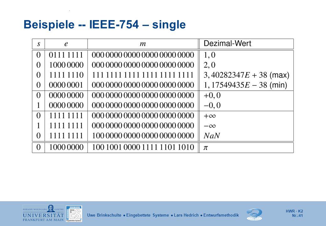 HWR · K2 Nr.:41 Uwe Brinkschulte  Eingebettete Systeme  Lars Hedrich  Entwurfsmethodik Beispiele -- IEEE-754 – single