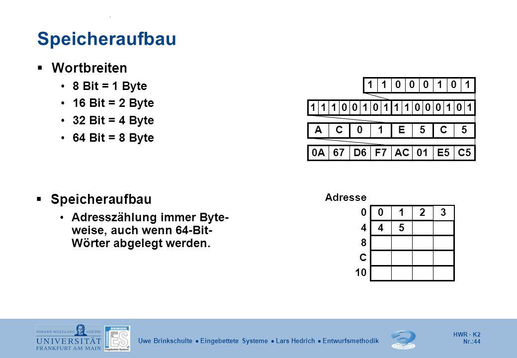 HWR · K2 Nr.:44 Uwe Brinkschulte  Eingebettete Systeme  Lars Hedrich  Entwurfsmethodik Speicheraufbau  Wortbreiten 8 Bit = 1 Byte 16 Bit = 2 Byte