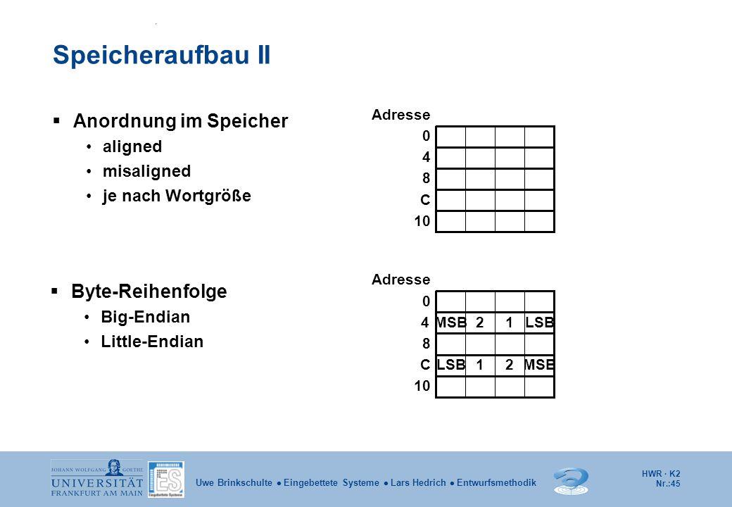 HWR · K2 Nr.:45 Uwe Brinkschulte  Eingebettete Systeme  Lars Hedrich  Entwurfsmethodik Speicheraufbau II  Anordnung im Speicher aligned misaligned
