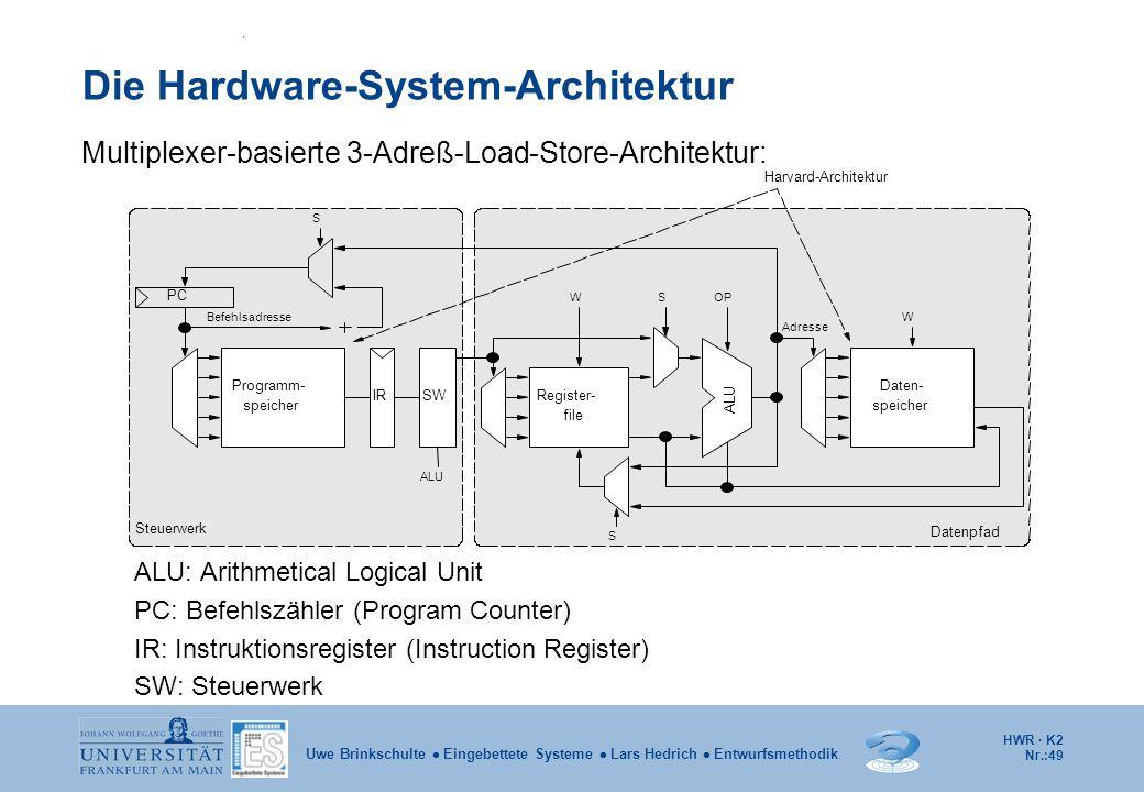 HWR · K2 Nr.:49 Uwe Brinkschulte  Eingebettete Systeme  Lars Hedrich  Entwurfsmethodik Die Hardware-System-Architektur Multiplexer-basierte 3-Adreß