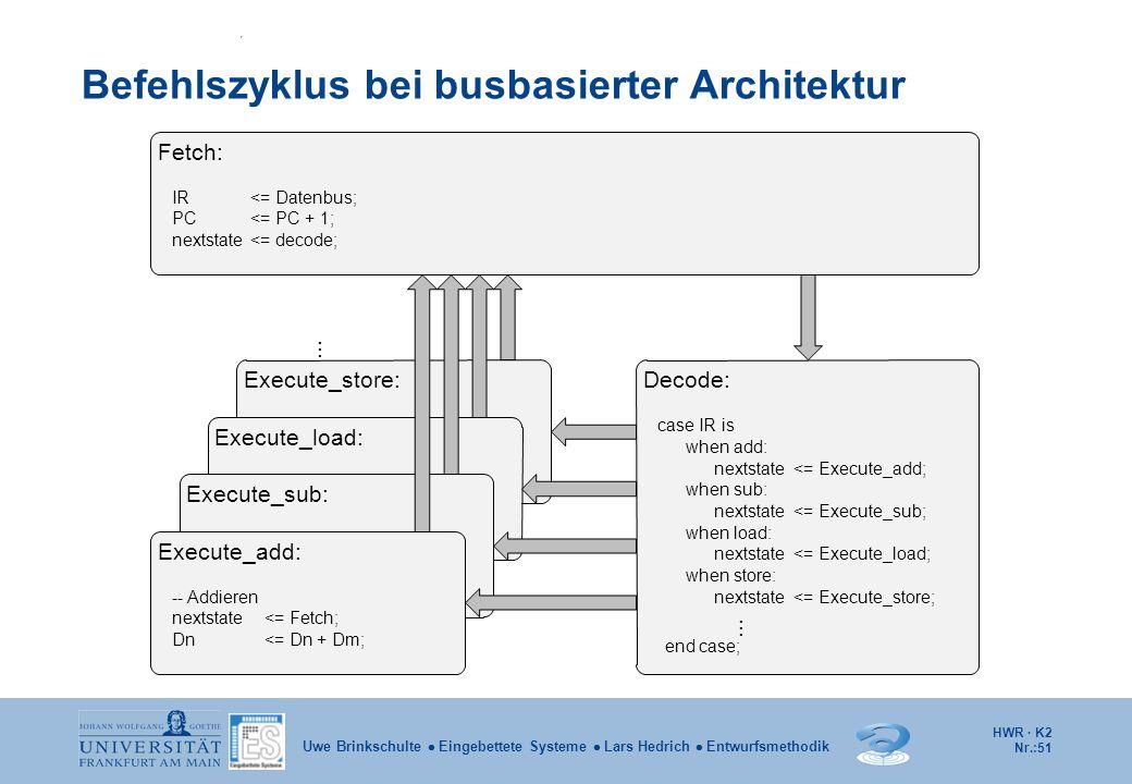 HWR · K2 Nr.:51 Uwe Brinkschulte  Eingebettete Systeme  Lars Hedrich  Entwurfsmethodik Befehlszyklus bei busbasierter Architektur