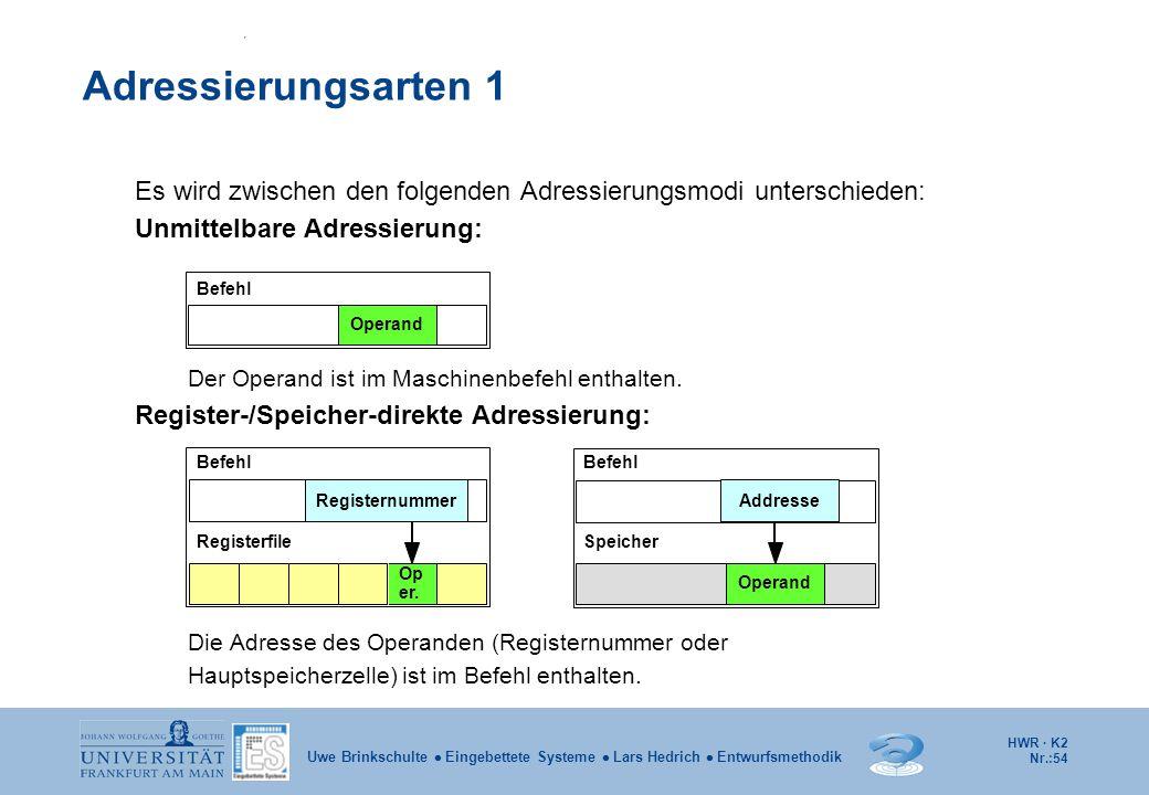 HWR · K2 Nr.:54 Uwe Brinkschulte  Eingebettete Systeme  Lars Hedrich  Entwurfsmethodik Adressierungsarten 1 Es wird zwischen den folgenden Adressie