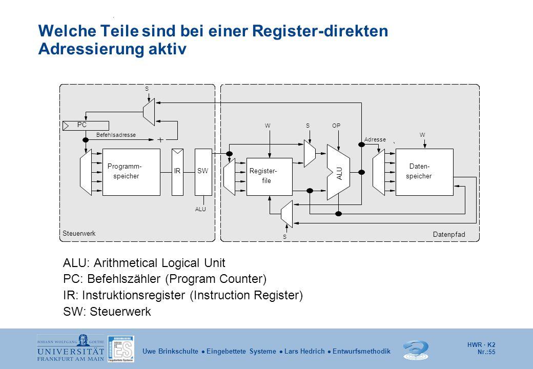 HWR · K2 Nr.:55 Uwe Brinkschulte  Eingebettete Systeme  Lars Hedrich  Entwurfsmethodik Welche Teile sind bei einer Register-direkten Adressierung a