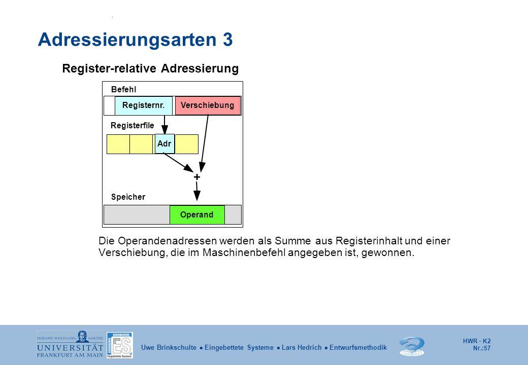 HWR · K2 Nr.:57 Uwe Brinkschulte  Eingebettete Systeme  Lars Hedrich  Entwurfsmethodik Adressierungsarten 3 Register-relative Adressierung Die Oper